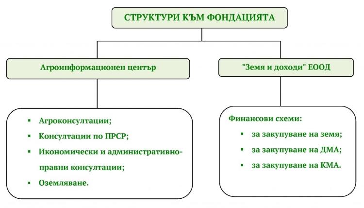 Img example